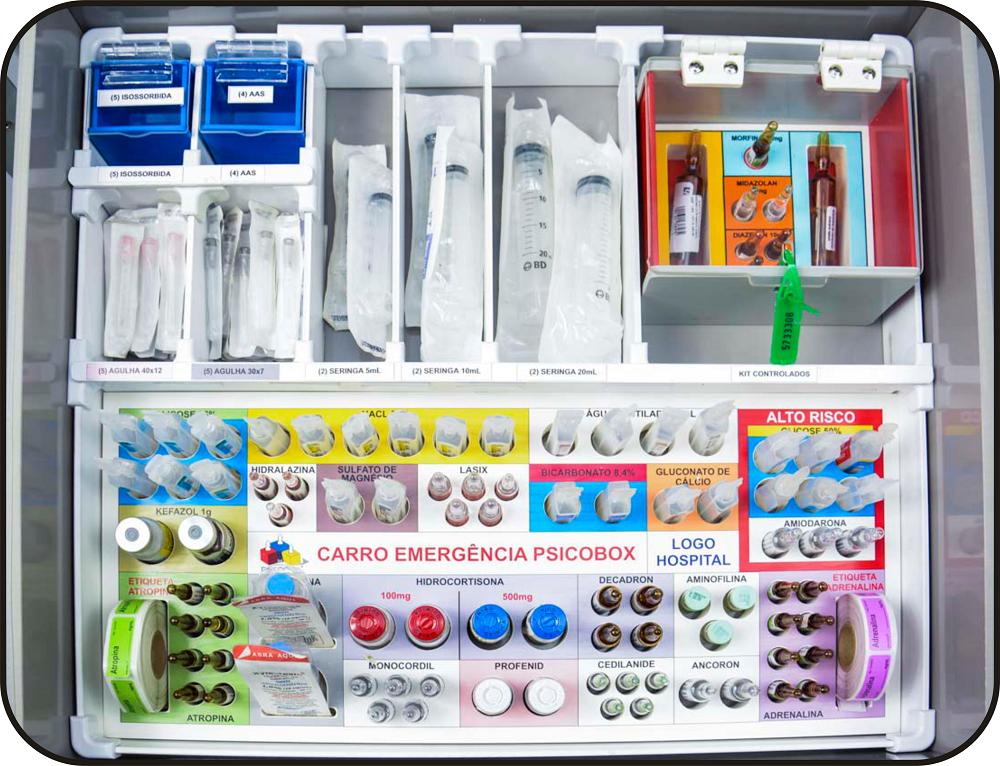 Organização de gavetas através do conceito Psicobox